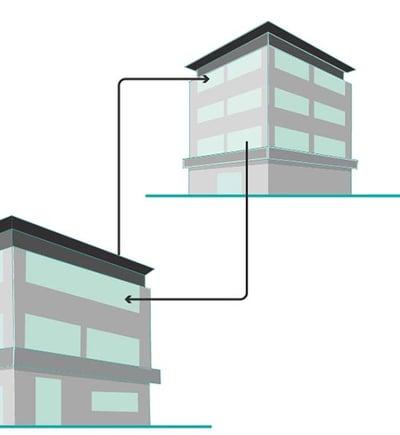 lab2lab-building2building